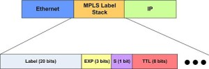 500px-Mpls_label_eth_ip